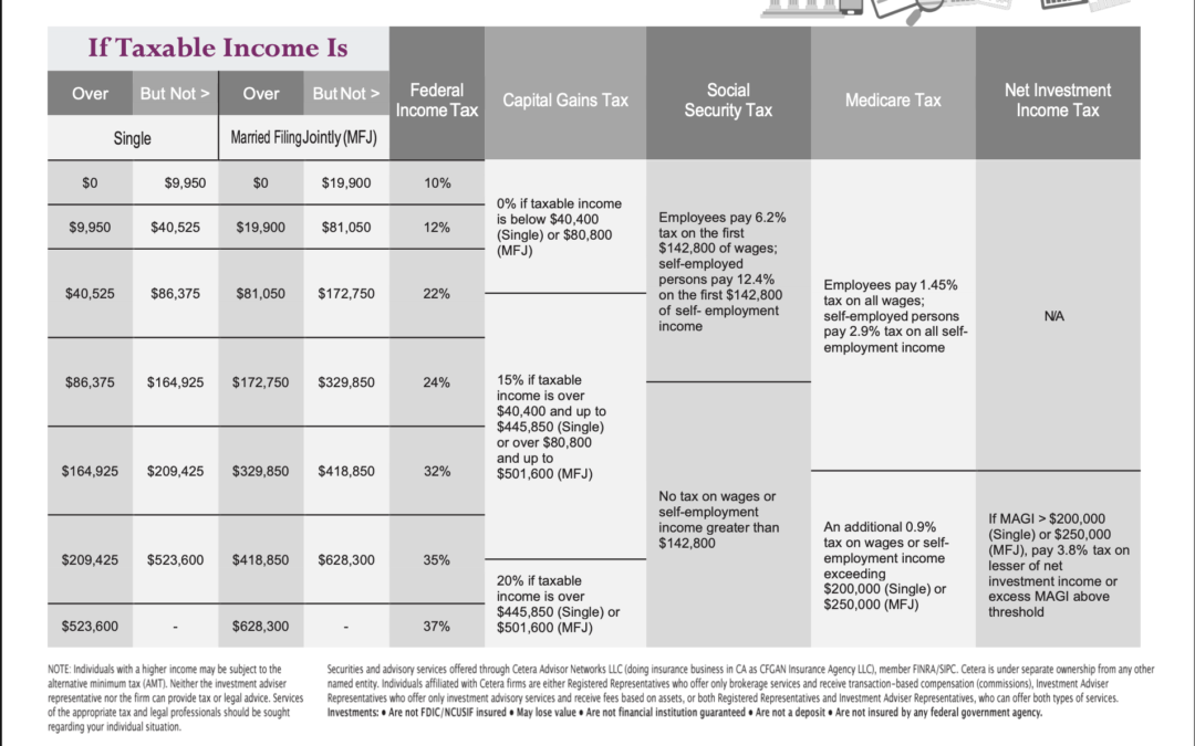 2021 Federal Income Tax Guide